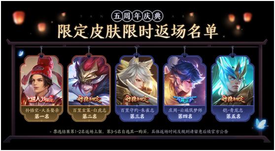 王者荣耀五周年限定皮肤返场投票结果介绍