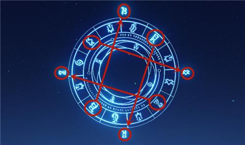 原神旋转星盘使符文对齐任务怎么做-旋转星盘使符文对齐任务攻略